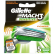 Gillette MACH3 Sensitiv Power Systemklingen