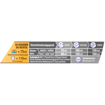Perwoll Care & Repair renew Advanced Flüssigwaschmittel 1,5 l - Flasche, 20 WL